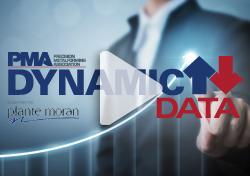 Dynamic Data Precision Metalforming Association