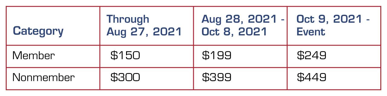 https://www.pma.org/public/pma_web_site/images/IoT-Reg-Chart-2021.png